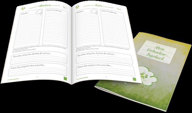 Fanntastisch Gedanken Tagebuch - gesund abnehmen leicht gemacht